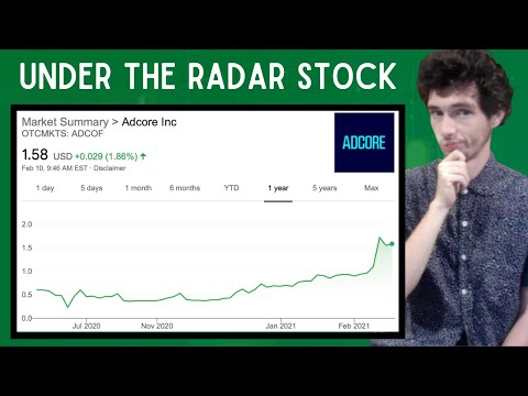 Is AdCore Stock The Next Hot CTV Stock? MGNI, ACUIF, and AdCore Valuations Discussed