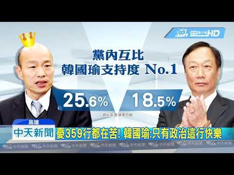 20190521中天新聞 民調仍居冠! 韓國瑜支持度25.6% 勝過郭台銘