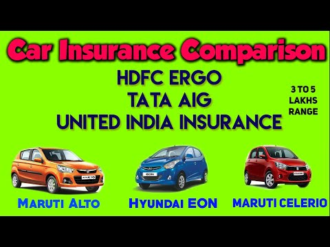 हिंदी - Best Car Insurance For Budget Cars 3-5 Lakhs | HDFC ERGO | TATA AIG | United India Insurance