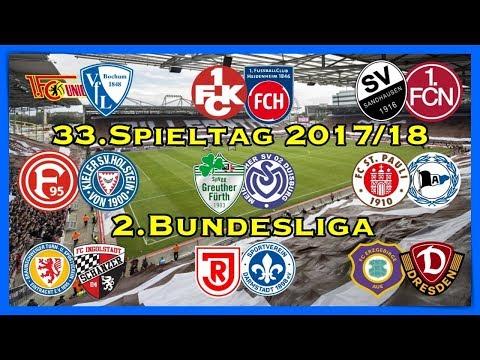 FIFA 18 -  2.Bundesliga Prognose 33.Spieltag 2017/2018 Alle Spiele, alle Tore Deutsch (HD)