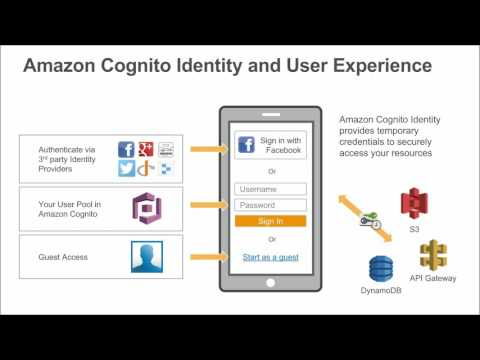 Getting Started with Your User Pools in Amazon Cognito - AWS June 2016 Webinar Series