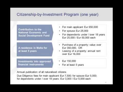 Worldwide Citizenship and Residency Options for Investors - 1/20/2015