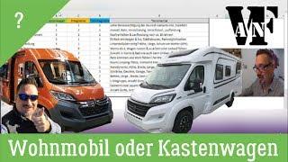 Wohnmobil oder Kastenwagen?   Unterschied Pössl zu Globecar   Die Entscheidung