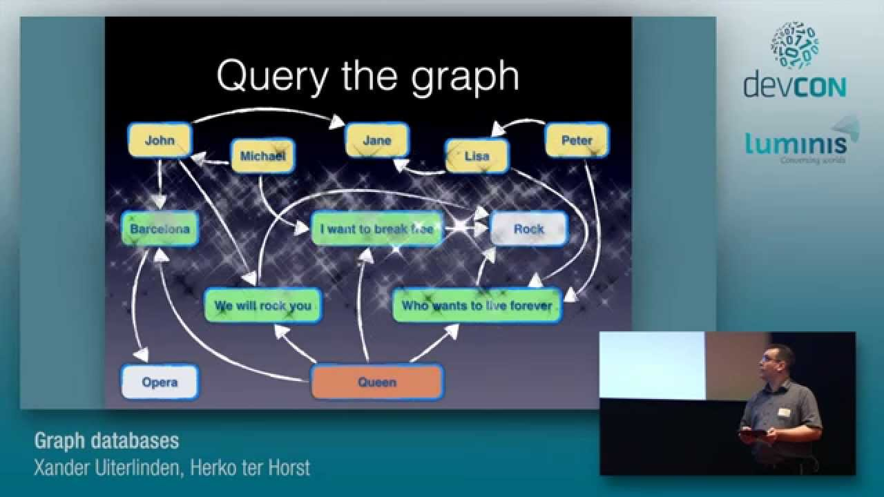 Graph databases xander uiterlinden herko ter horst luminis graph databases xander uiterlinden herko ter horst luminis devcon 2015 malvernweather Image collections