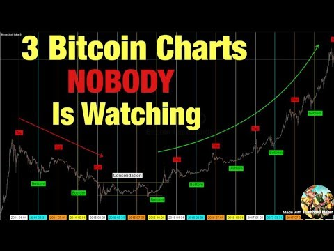 3 Bitcoin Charts NOBODY Is Watching