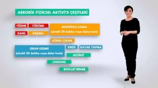 Fiziksel Aktivite Temel Eğitimi