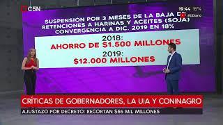 Se reducen los reintegros a la exportación: ajustan $65 mil millones