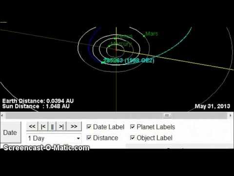 2 New Asteroids Discovered!KT1 and KS1 The Weird Connection To A Old Comet/The Cyclical Bombardment!