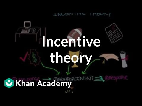 Incentive theory | Behavior | MCAT | Khan Academy
