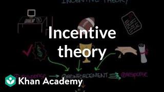 Video Incentive theory   Behavior   MCAT   Khan Academy download MP3, 3GP, MP4, WEBM, AVI, FLV Oktober 2018