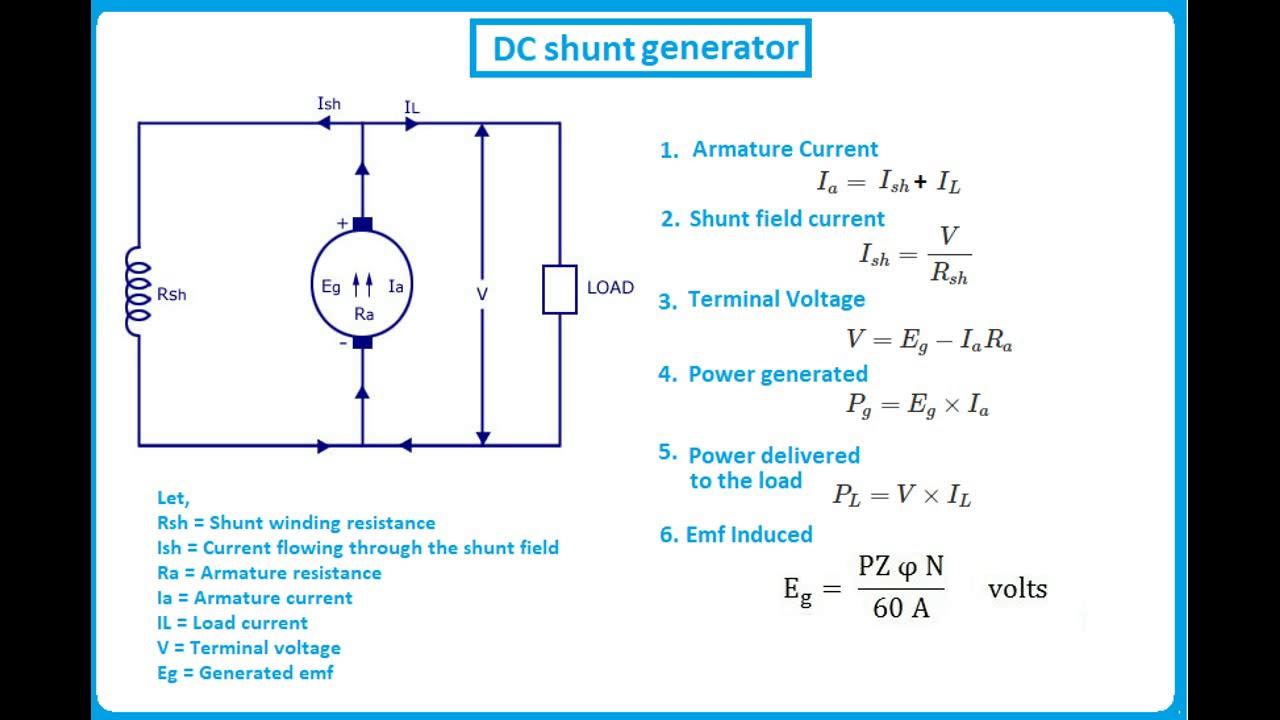 dc generator formula [ 1280 x 720 Pixel ]