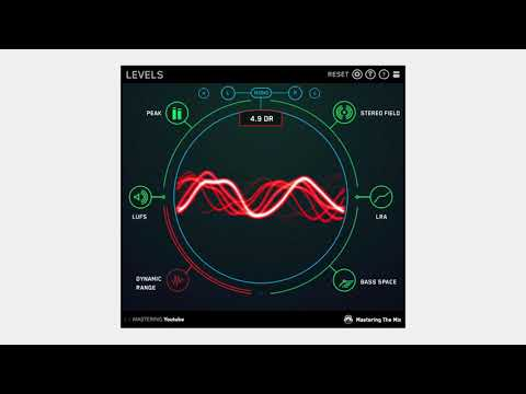 Mastering With LEVELS – Mastering The Mix
