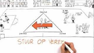 KNVB - Sturen op verenigen: Back 2 Basics 2