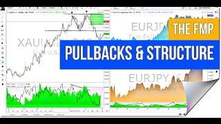 THE FOREX MARKET PREVIEW - Pullbacks & Structure