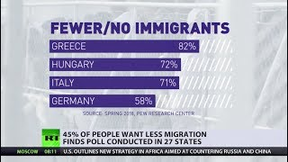 Immigration: Are you for or against?