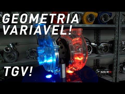Turbo de Geometria Variável (TGV): Como funciona?