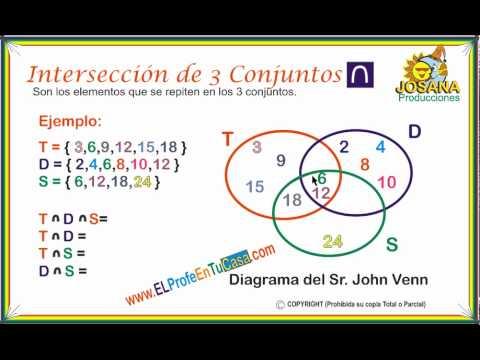 Intersección de conjuntos - Clases de Matemáticas - www ...