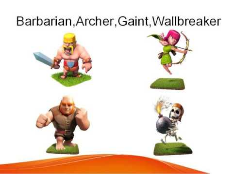 Clash of Clans troops and heroes. (With names)