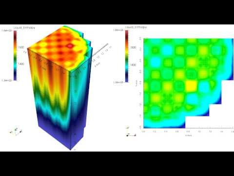 Watts Bar Unit 1 Cycle 1 PWR full core beginning-of-cycle simulation