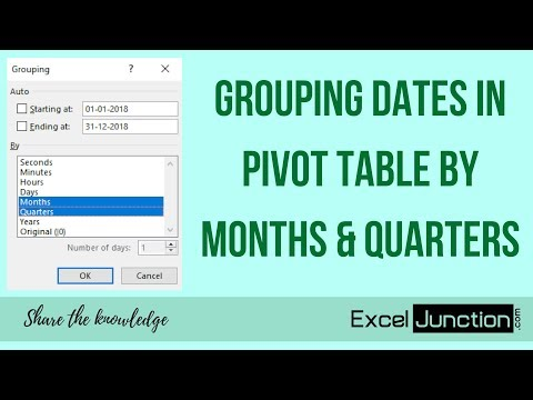 GROUPING DATES in PivotTable by Months & Quarters | ExcelJunction