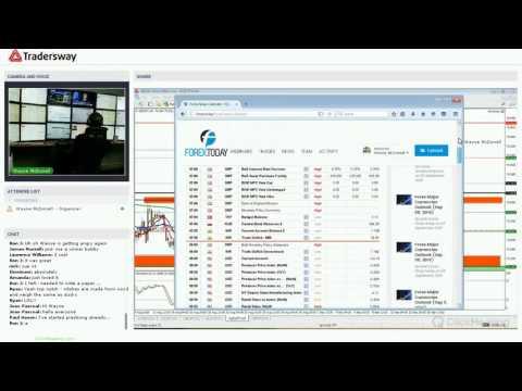 Forex Trading Strategy Webinar Video For Today: (LIVE Thursday September 15, 2016)