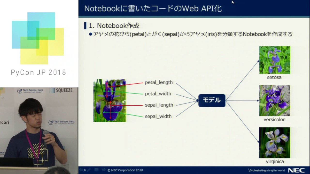 Image from 07-203_Notebook as Web API: Turn your notebook into Web API(横石和貴)