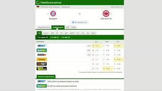 Бавария Айнтрахт Ф Прогноз и обзор матч на футбол 10 июня 2020 Кубок Германии