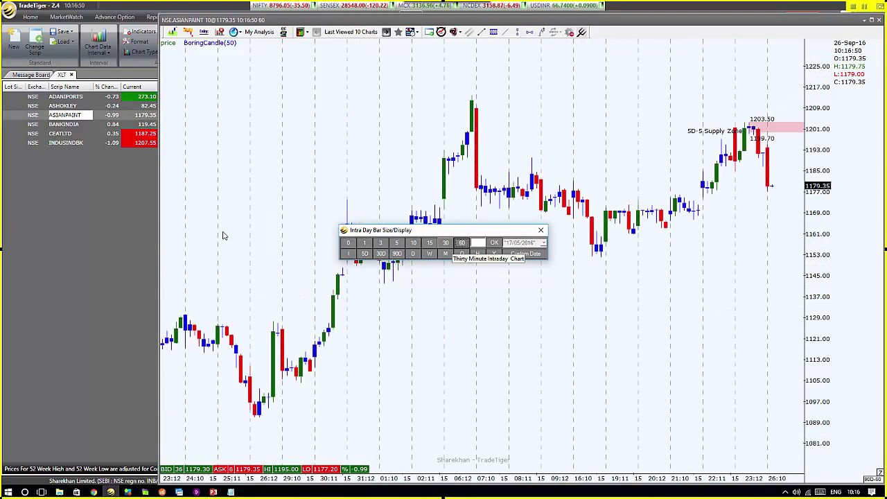 Online stock trading academy