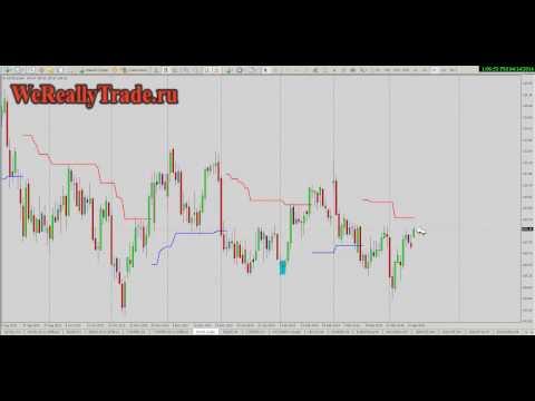 Аналитический обзор Форекс и Фондового рынка на 14.04.2014