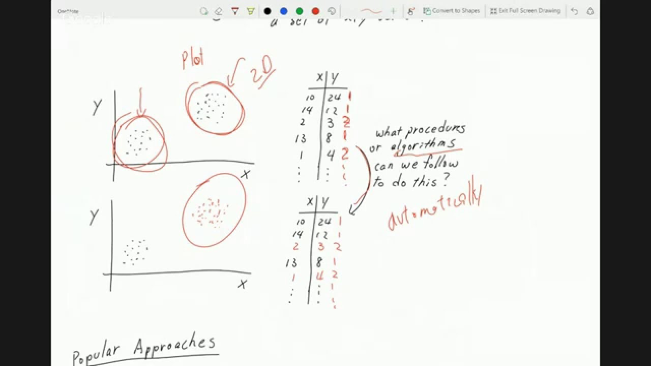 Spectral Clustering Intro Part 1