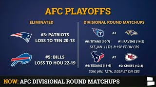 NFL Playoff Picture, Schedule, Bracket, Matchups, Dates/Times For 2020 AFC Playoffs Divisional Round