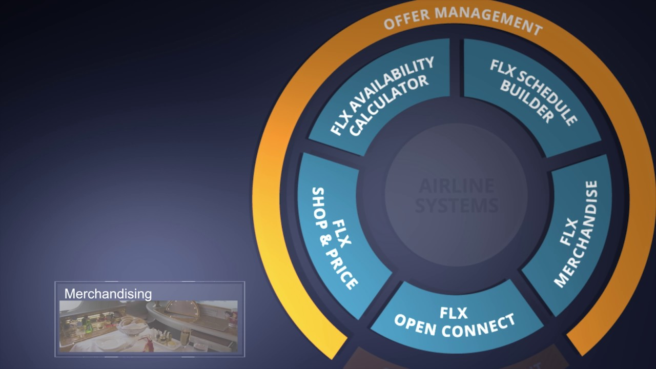The Farelogix Company | Innovation for the Airline Industry