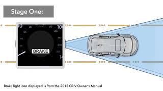 All About Honda Sensing | Brilliance Honda