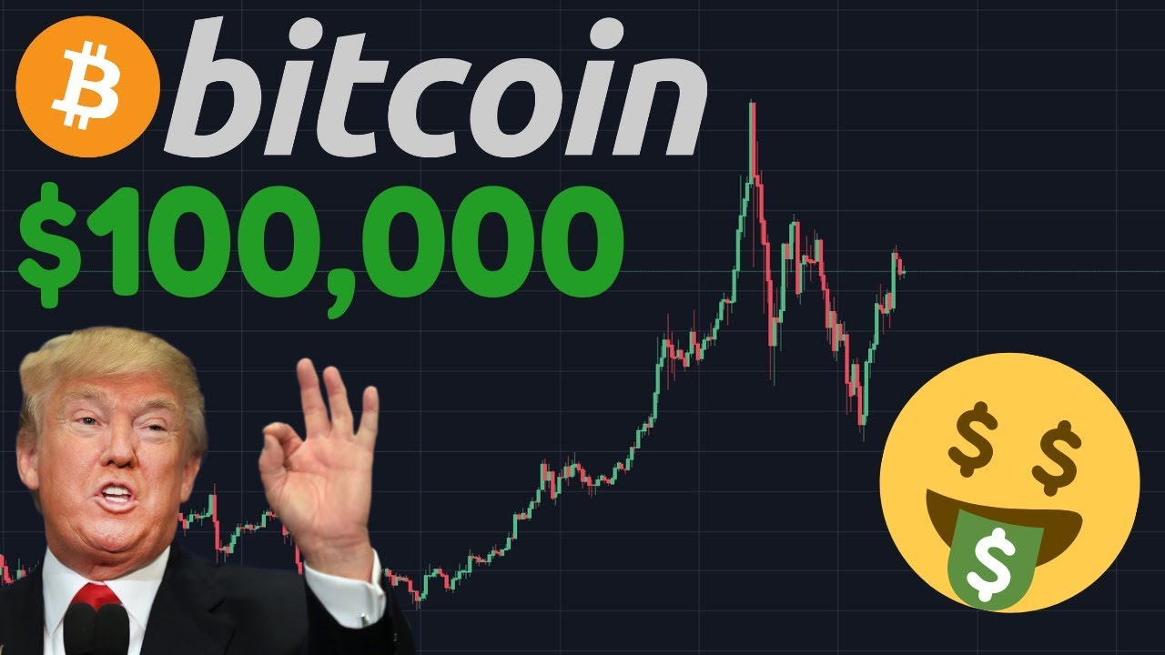 BITCOIN TO $100,000 BY 2021!! | BTC Daily Downtrend | Donald Trump & The Stock Market ATH