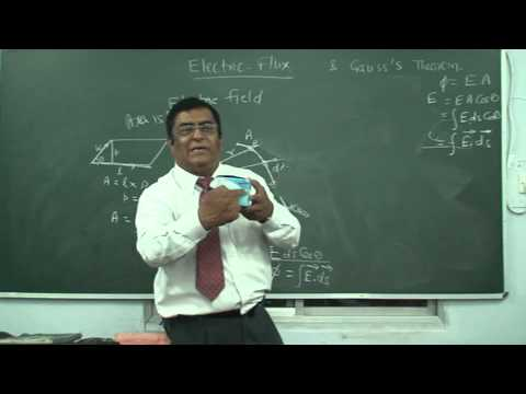 XII_8.Electric flux and gauss theorem (2013).mp4