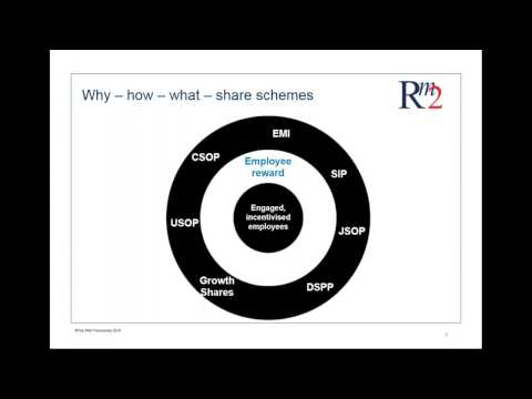 Employee Share Plans for Private Companies | RM2