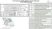 Ford Explorer Sport Trac 2000 2005 Fuse Box Diagrams Youtube