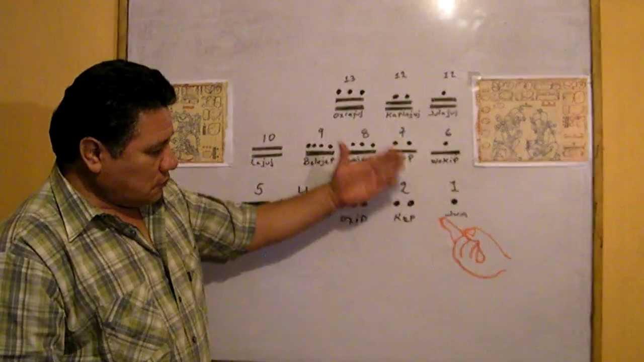 Numerologia Maya TRECE NUMEROS SAGRADOS - YouTube