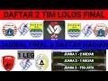 JADWAL FINAL PIALA MENPORA 2021 LEG 1 & LEG 2 - TOTAL HADIAH PIALA MENPORA 2021
