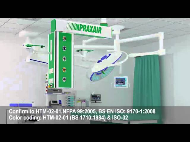 Medical Gas Pipeline System Mgps India Youtube