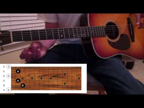 Jason Isbell Flagship Chords & Tutorial