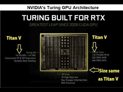 Geforce RTX 2080Ti is kinda Titan Volta GPU Core With Less Cuda