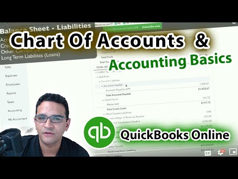 Chart of Accounts Basics in Quickbooks Online