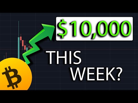 [FINALLY] BITCOIN TESTING 10k THIS WEEK! Bitcoin Price Analysis & Bybit Profit