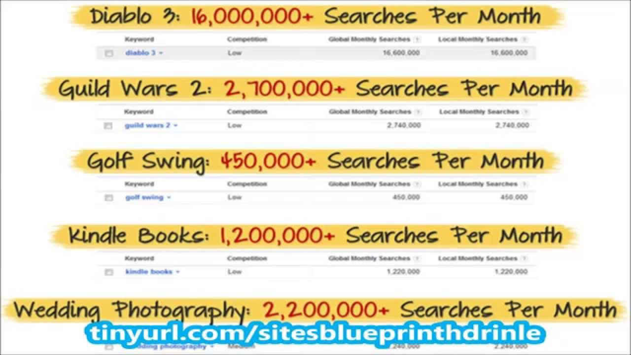 Membership sites blueprint ultimate continuous income business membership sites blueprint ultimate continuous income business model malvernweather Gallery