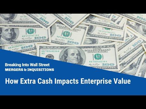 How Extra Cash Impacts Enterprise Value
