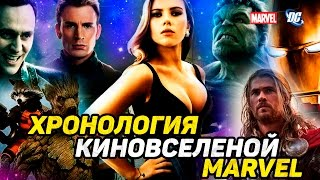 MARVEL Universe Chronology
