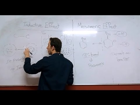 Inductive Effect Vs. Mesomeric Effect (Arabic)