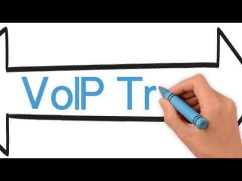 How Wholesale VoIP Termination Works