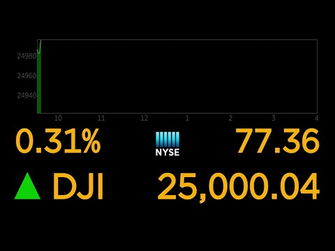Dow Jones Industrials Cross 25,000